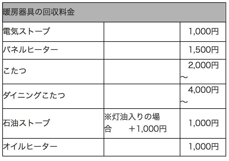 回収料金表_暖房器具